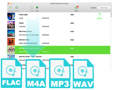 Spotify Music Converter for Mac - Convert any Spotify Music