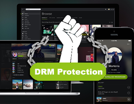 Spotify Music DRM Removal