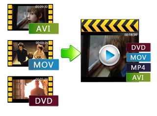 Boilsoft Video Joiner 7.02.2 الفيديو الشرح,بوابة 2013 video-joiner2.png